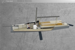 X.O. modélisation et usage du cockpit